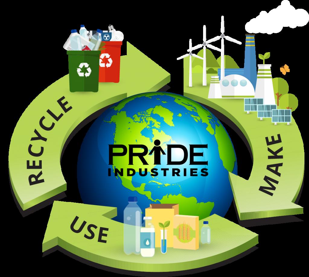 Logo of PRIDE Industries sustainable efforts